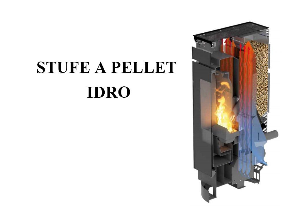 Stufe policombustibili idro prezzi installazione - Installazione stufe a pellet idro ...