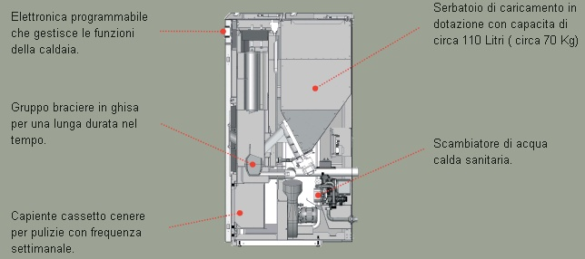 Caldaia-pellet-MCZ-RED-compact-24
