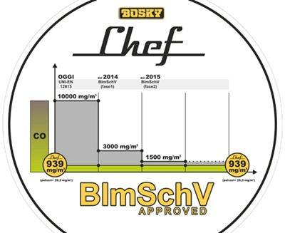 Cucina-legna-Thermorossi-Bosky-Chef-omologazioni